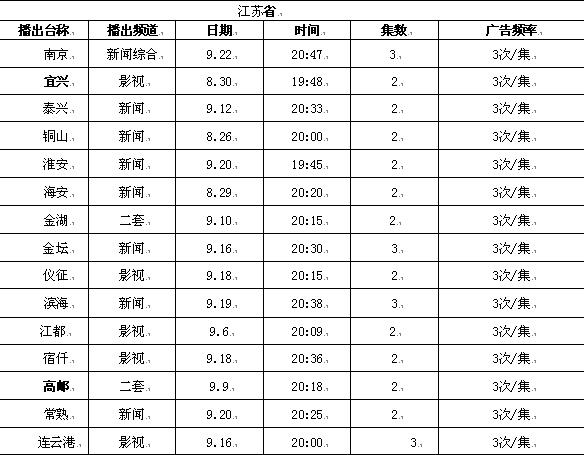 -弘皓广国际集团食品有限公司-火爆食品饮料招