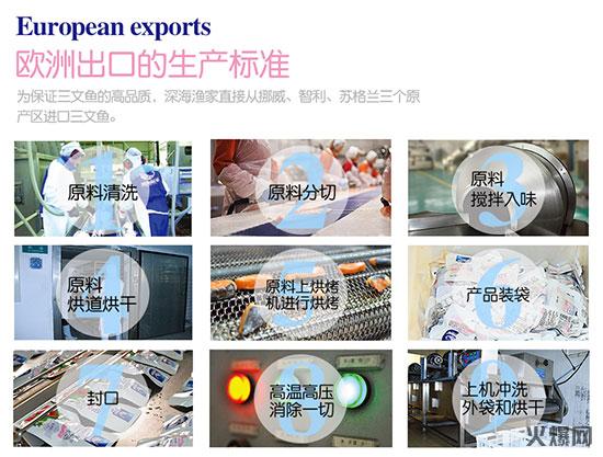 欧洲进口生产标准