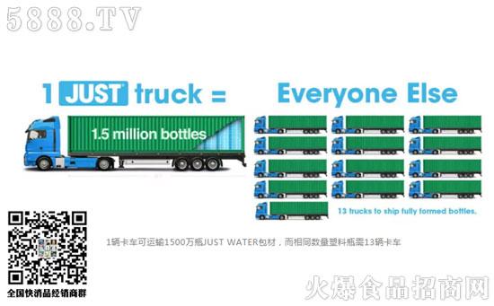 1辆卡车可运输1500万瓶JUST WATER包材,而相同数量塑料瓶需13辆卡车