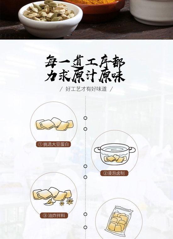 山东五贤斋食品有限公司-素牛排04_05