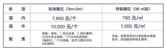 2021第六届中国国际食品餐饮博览会